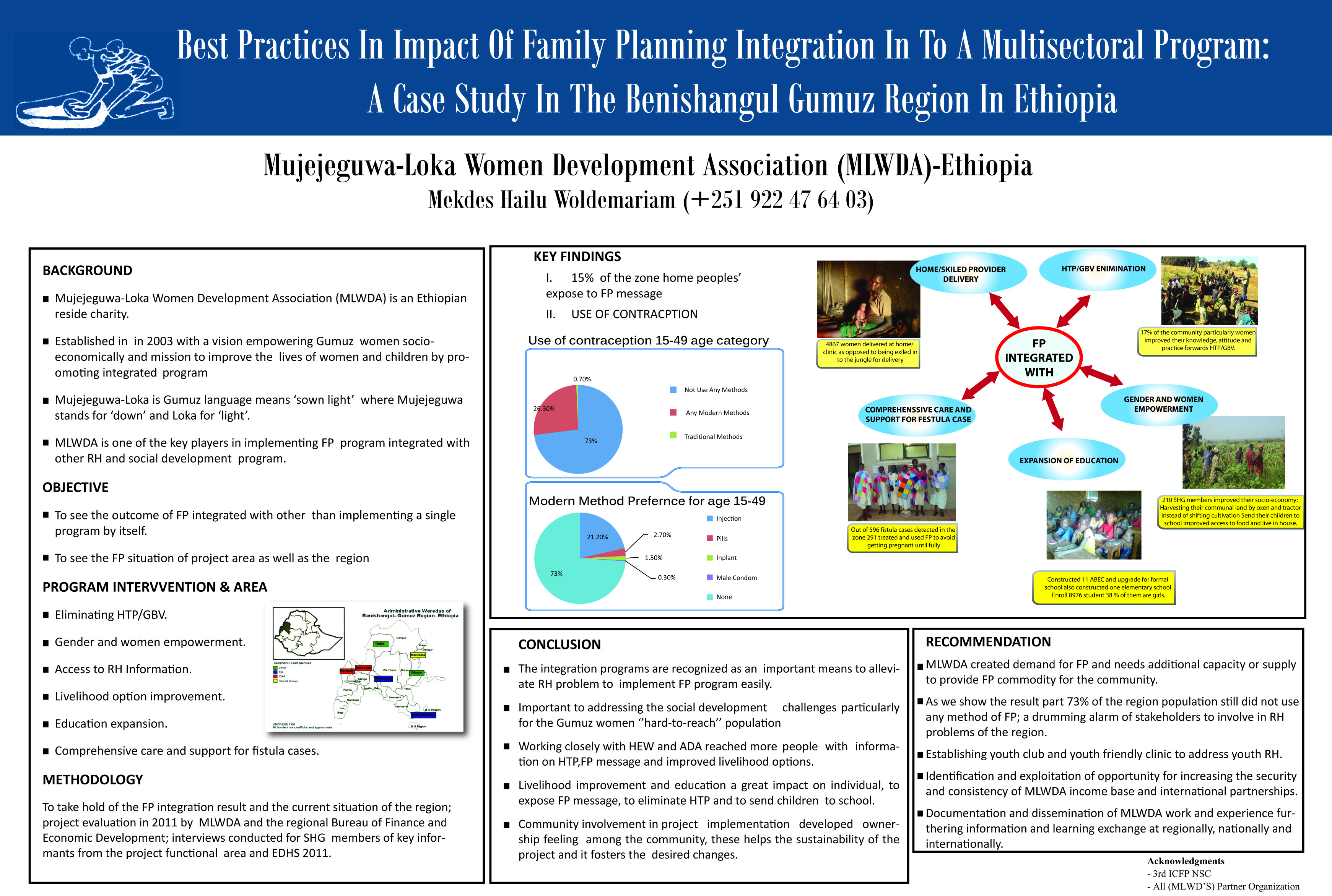 MLWDA banner Best Practices Impact of Family Planning Integration In To A Multisectoral Program: A C